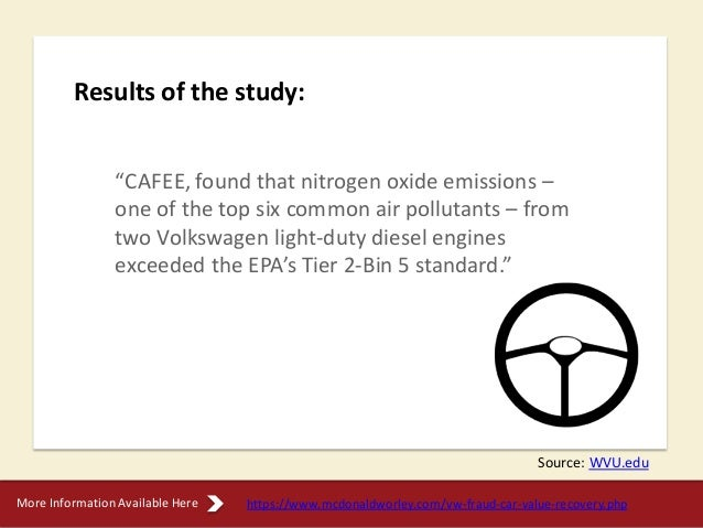 notes on the volkswagen scandal Friday, march 18th, will mark six months since the news that volkswagen deliberately circumvented us epa emissions laws on so-called clean diesel.