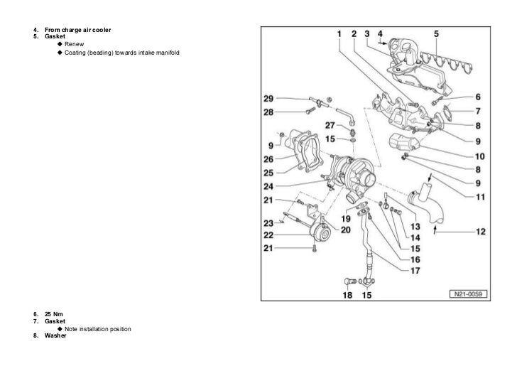 removing and installing turbocharger afn avg ahh ahu rh slideshare net AFN Logo AFN Note