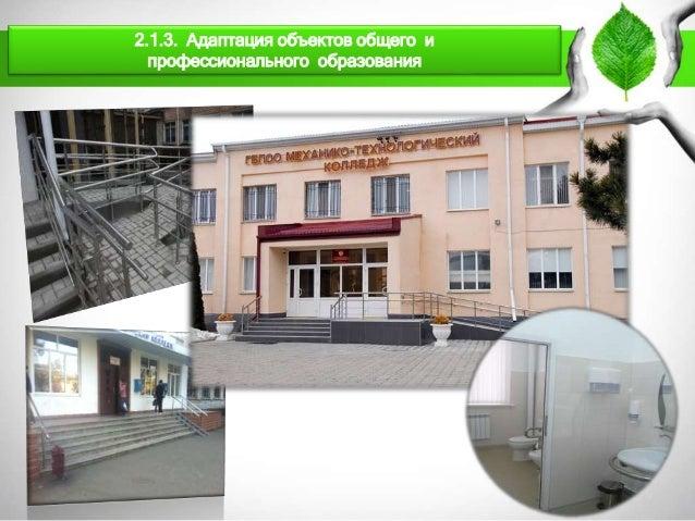 Орехово-зуево поликлиника 1 улица шулайкиной