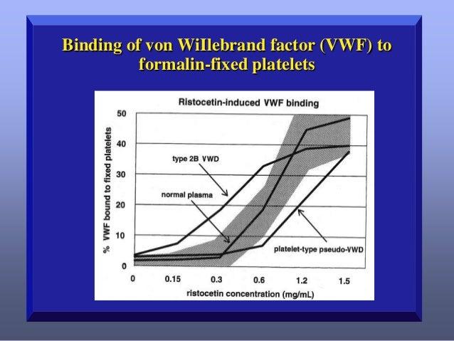 Treatment of vWD