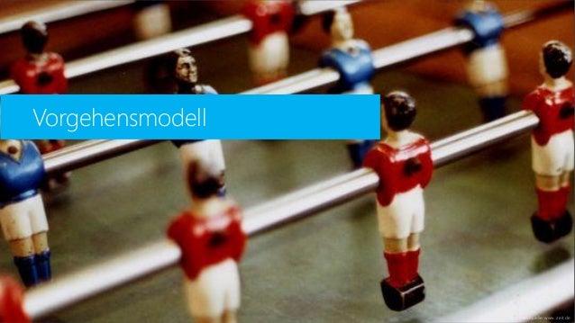 Vorgehensmodell Bildquelle: www. zeit.de