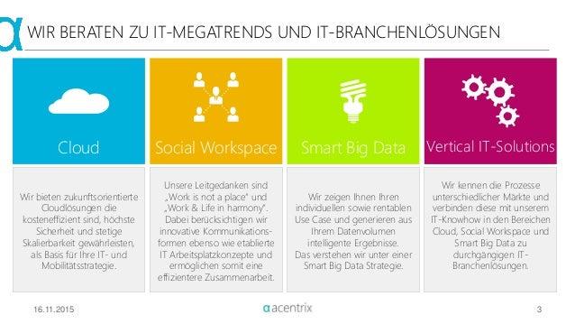 Social Workspace als Herausforderung für die IT-Organisation Slide 3