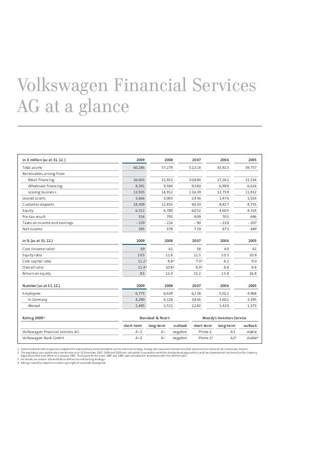 volkswagen financial services ag annual report 2009. Black Bedroom Furniture Sets. Home Design Ideas