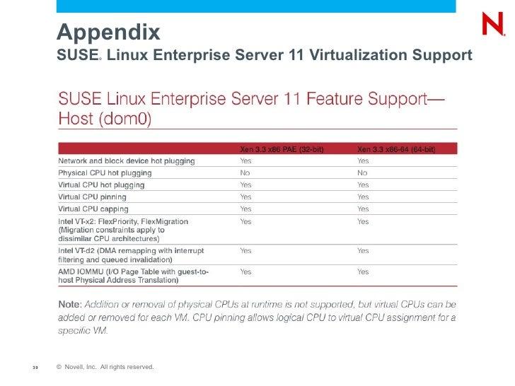 Migrating P2V: SUSE Linux Enterprise Server with Xen
