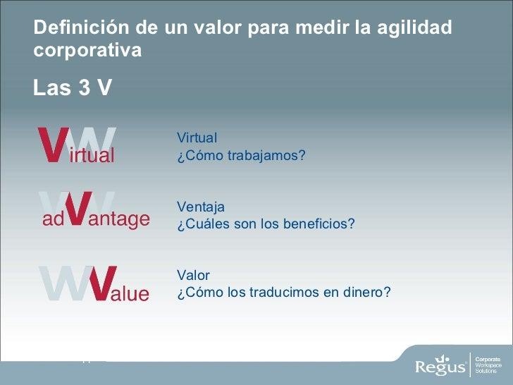Definición de un valor para medir la agilidad corporativa Las 3 V  Virtual ¿ Cómo trabajamos ? Ventaja ¿Cuáles son los ben...