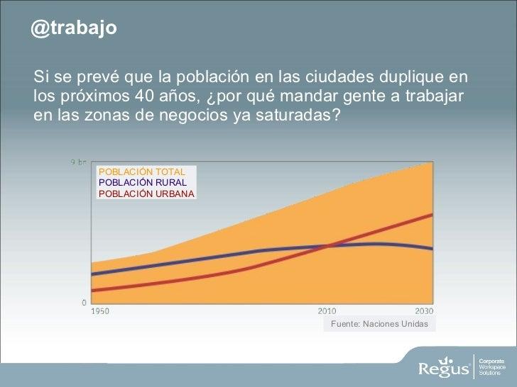 Si se prevé que la población en las ciudades duplique en los próximos 40 años, ¿por qué mandar gente a trabajar en las zon...