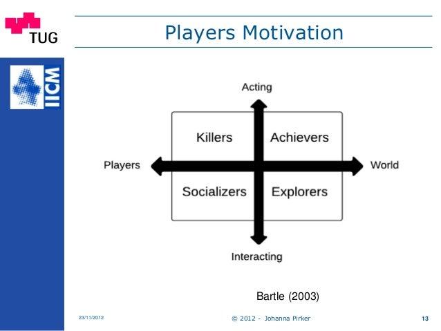 Players Motivation © 2012 - Johanna Pirker23/11/2012 13 Bartle (2003)