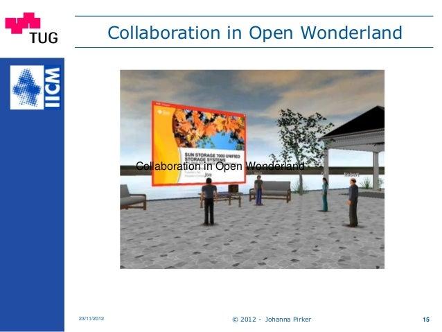 Collaboration in Open Wonderland © 2012 - Johanna Pirker23/11/2012 15 Collaboration in Open Wonderland