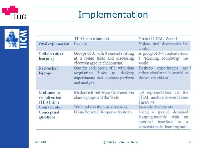 Implementation © 2012 - Johanna Pirker23/11/2012 21
