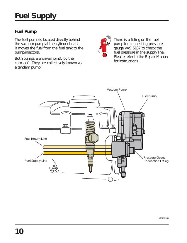 volkswagen fuel pressure diagram wiring diagram schematics Volkswagen Fuel Pressure Diagram audi a4 1 8t volkswagen fuel pressure