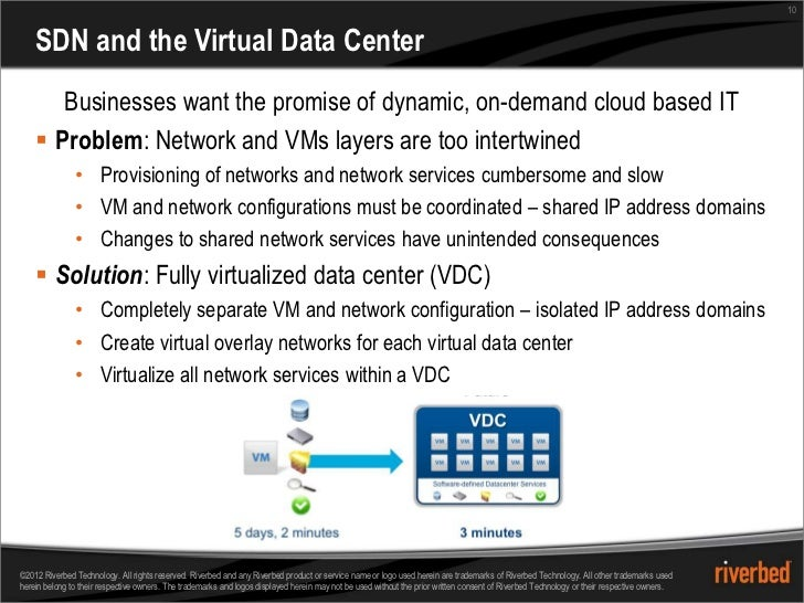 10    SDN and the Virtual Data Center       Businesses want the promise of dynamic, on-demand cloud based IT     Problem:...