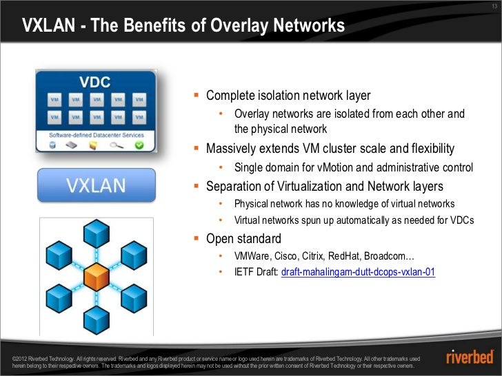 13    VXLAN - The Benefits of Overlay Networks                                                                            ...
