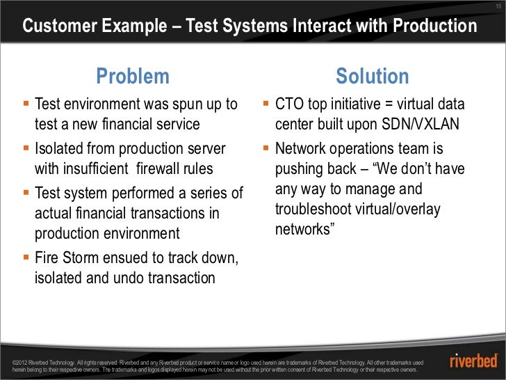 15    Customer Example – Test Systems Interact with Production                                     Problem                ...