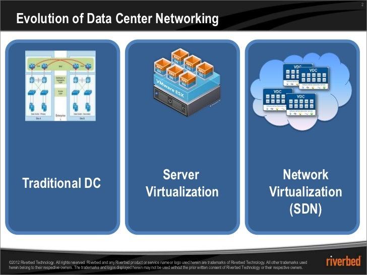 2    Evolution of Data Center Networking                                                                                  ...