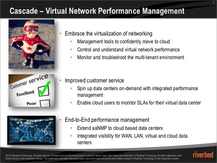 20    Cascade – Virtual Network Performance Management                                                        • Embrace th...