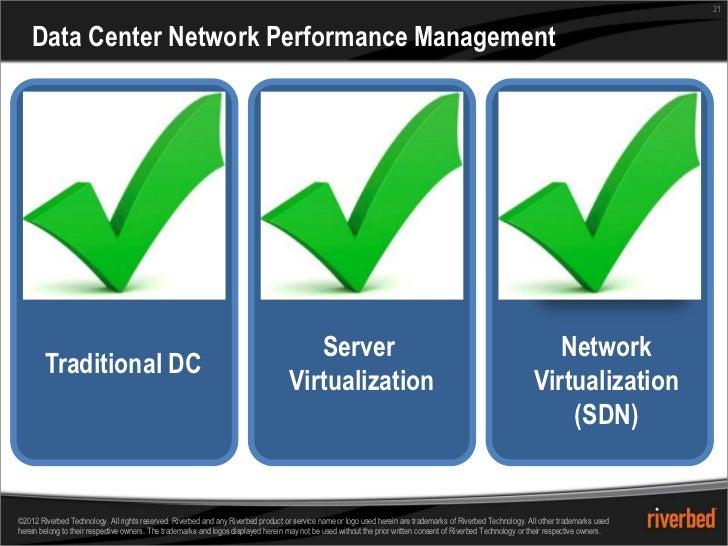 21    Data Center Network Performance Management                                                                          ...