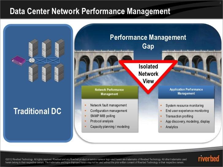 3    Data Center Network Performance Management                                                                           ...