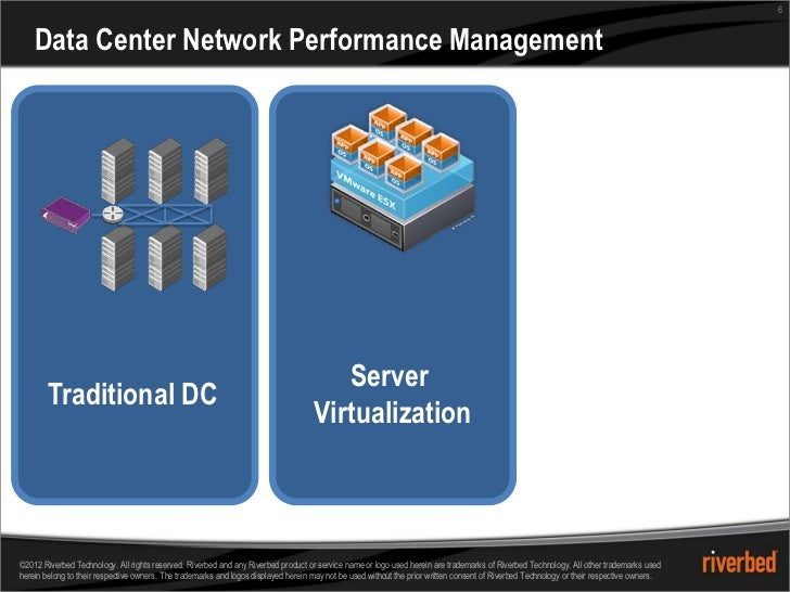 6    Data Center Network Performance Management                                                                           ...