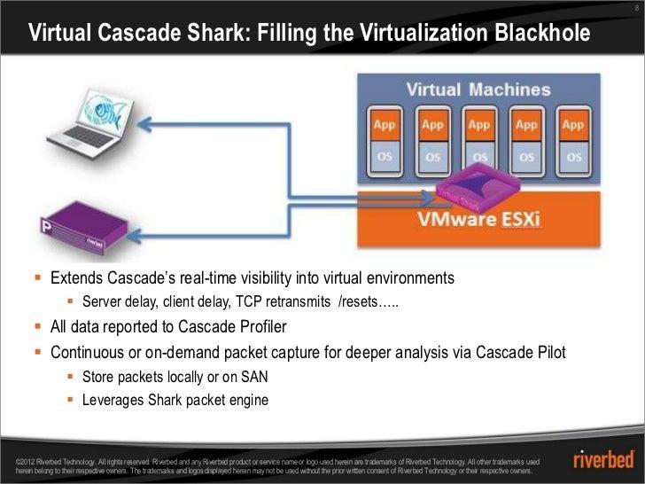 8    Virtual Cascade Shark: Filling the Virtualization Blackhole       Extends Cascade's real-time visibility into virtua...