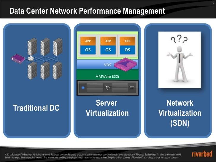 9    Data Center Network Performance Management                                                                           ...