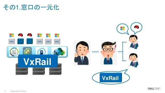 20180222_VxRailccトラブルシューティングセミナー_VxRail