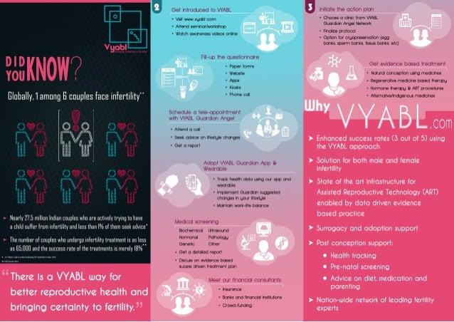 vyabl information brochure