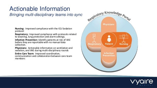 Vyaire Respiratory Knowledge Portal