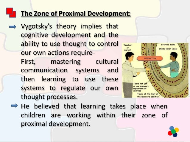 vygotsky's cognitive development theory Cognitive development:  piaget's theory of cognitive development  vygotsky's theory emphasizes the critical role played by the social world in.