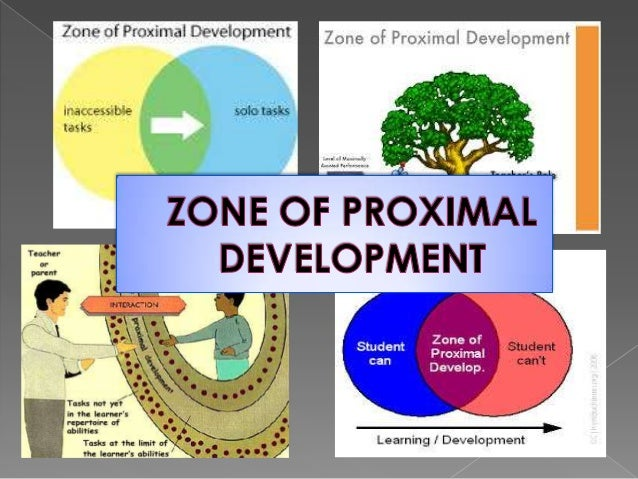 Lev Vygotsky's Socio-Cultural Theory of Cognitive development