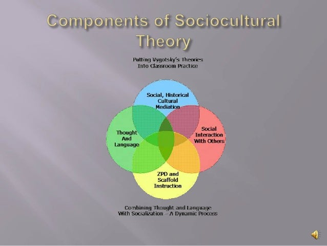 sociocultural theory Sociocultural theory and the process approach to writing are two related and well-known aspects of modern second language pedagogy sociocultural theory,.