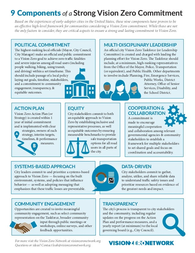 9 Components of a Strong Vision Zero Commitment POLITICAL COMMITMENT The highest-ranking local officials (Mayor, City Coun...