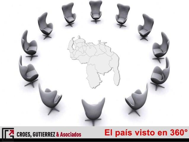 2 1.- Condiciones de entorno • Lo petrolero • Lo económico • Lo social • Lo político 2.- La coyuntura 3.- Reflexiones