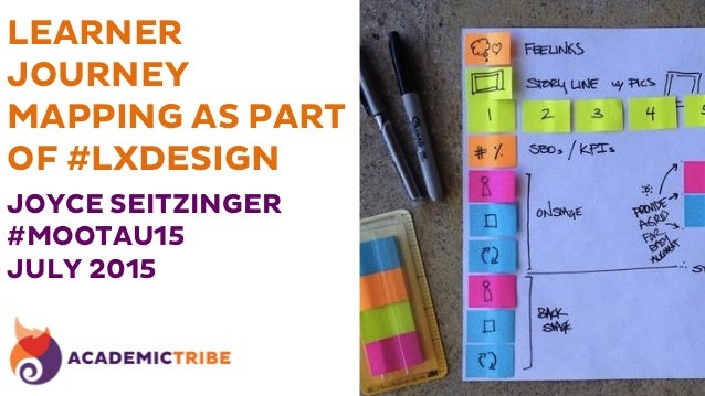 LEARNER JOURNEY MAPPING AS PART OF #LXDESIGN JOYCE SEITZINGER #MOOTAU15 JULY 2015
