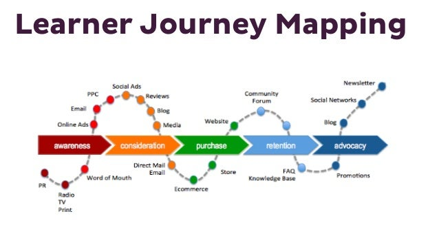 Mootau15 Learner Journey Mapping For Lxdesign