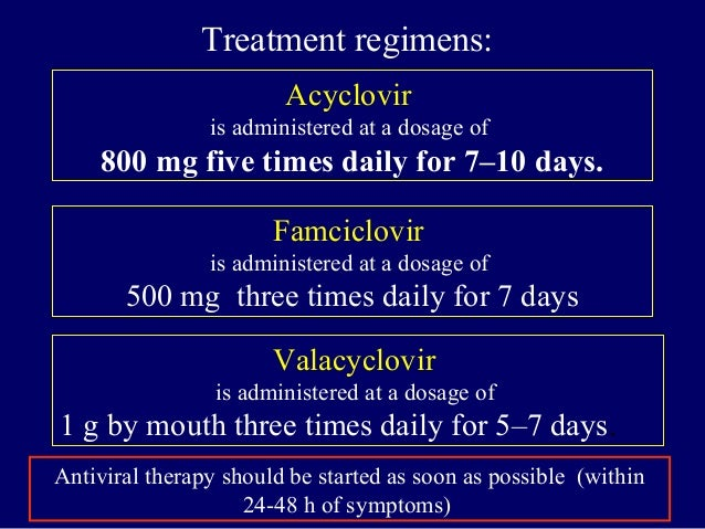 Ivermectin for heartworm treatment in dogs