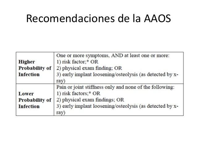 Recomendaciones de la AAOS