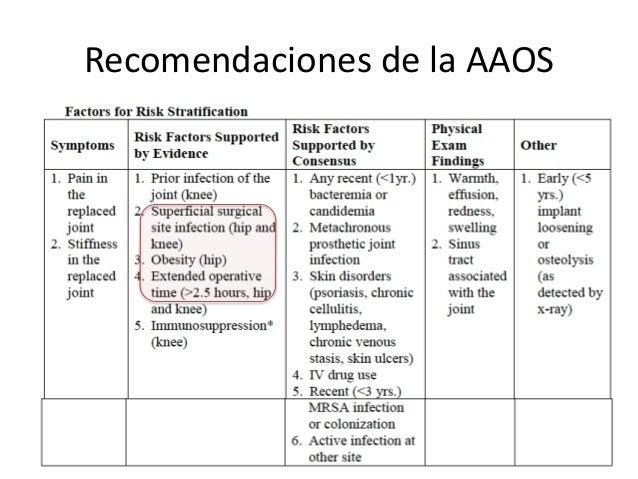 Algoritmo AAOS