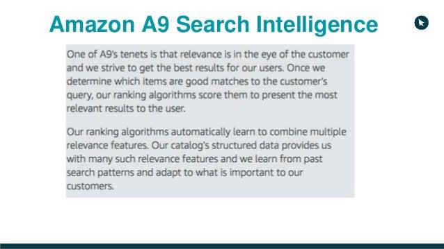 amazon s a9 organic product ranking algorithm unpacked