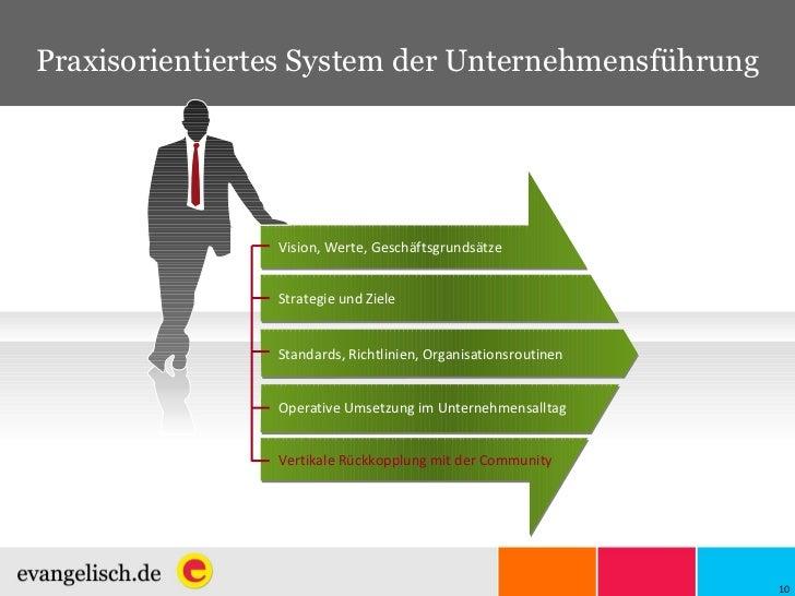 Praxisorientiertes System der Unternehmensführung Vision, Werte, Geschäftsgrundsätze   Strategie und Ziele Standards, Rich...