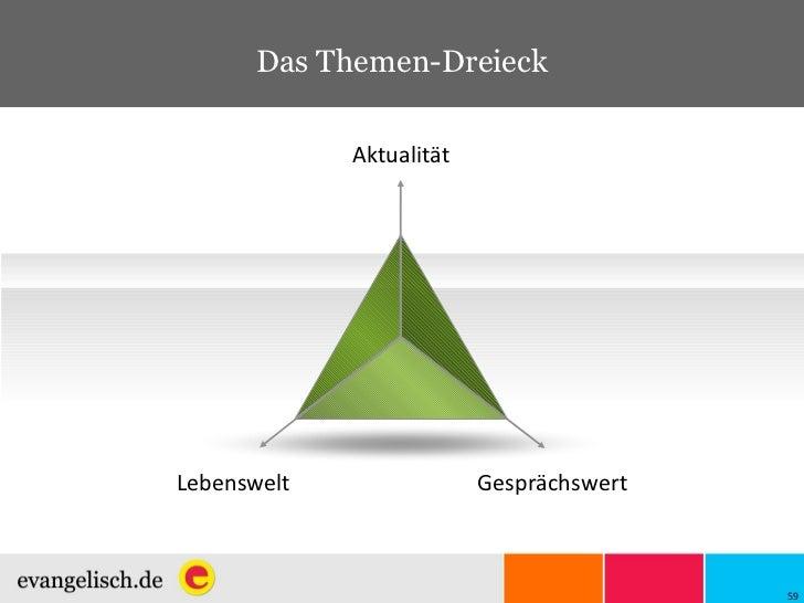 Das Themen-Dreieck Aktualität Lebenswelt   Gesprächswert