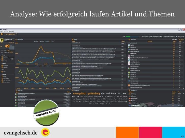 Analyse: Wie erfolgreich laufen Artikel und Themen woopra.com
