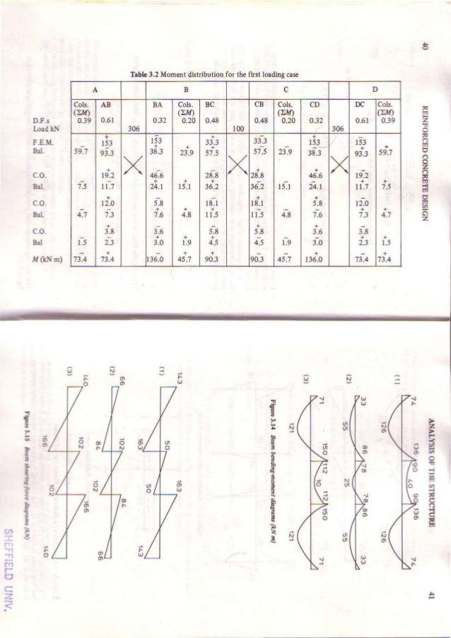 W.h.mosley, j.h.bungey. reinforced concrete design book