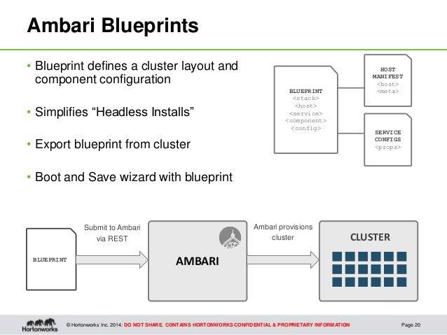 Managing 2000 node cluster with ambari 18 malvernweather Images