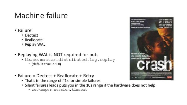 Machine failure • Failure • Dectect • Reallocate • Replay WAL • Replaying WAL is NOT required for puts • hbase.master.dist...