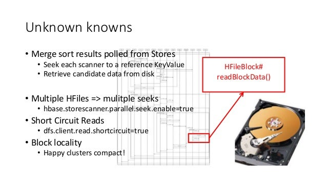 Unknown knowns • Merge sort results polled from Stores • Seek each scanner to a reference KeyValue • Retrieve candidate da...