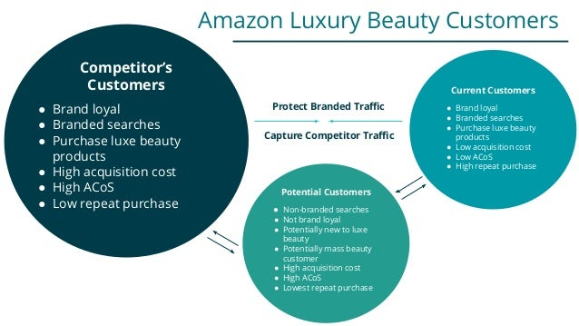 Looking Back While Moving Forward for Success this Amazon Q4