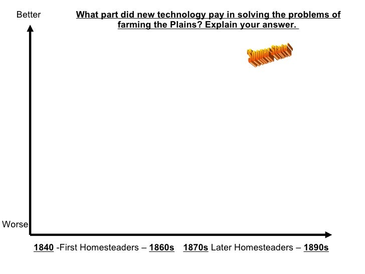Better Worse 1840  -First Homesteaders –  1860s 1870s  Later Homesteaders –  1890s 'Sooner State' What part did new techno...