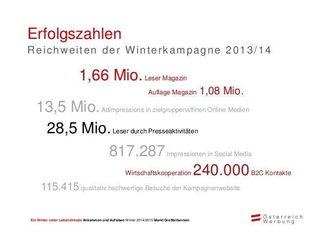 Ein Winter voller Lebensfreude Ankommen und Aufleben Winter 2014/2015 Markt Großbritannien Mehr Erfolg > Marketingmix & Bu...