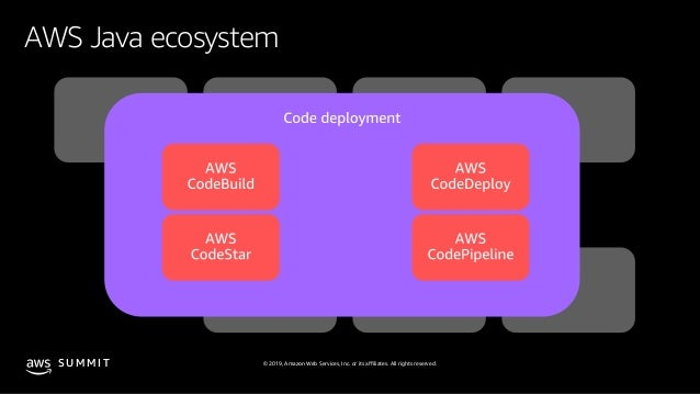 AWS for Java Developers in 2019 - AWS Summit Sydney