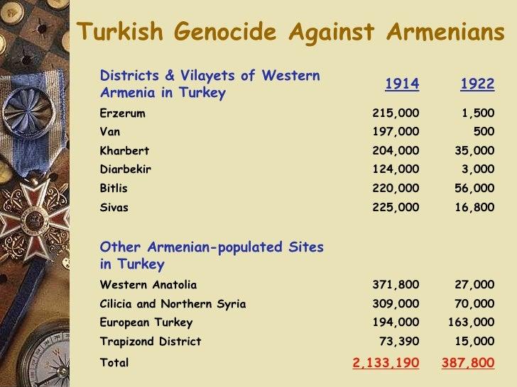 Turkish Genocide Against Armenians Turkish Genocide of Armenians (1914 - 1922) 387,800 2,133,190 Total 15,000 73,390 Trapi...